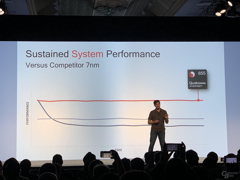 CPU-Leistung im Vergleich zu Apple und Huawei