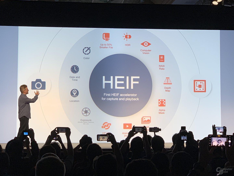 Hardware-Support für das HEIF-Format