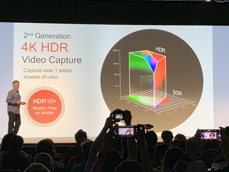 Der ISP unterstützt HDR10+