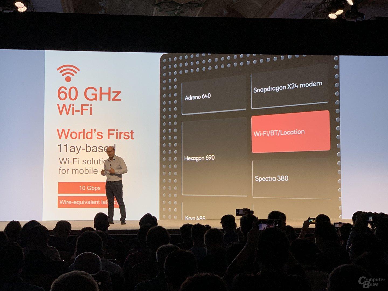 802.11ay muss über einen Zusatz-Chip realisiert werden