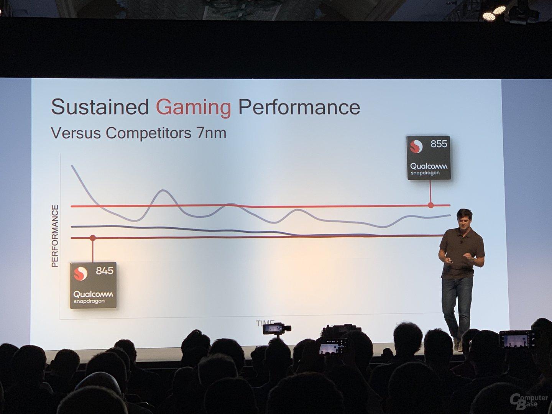 GPU-Leistung im Vergleich zu Apple, Huawei und Snapdragon 845