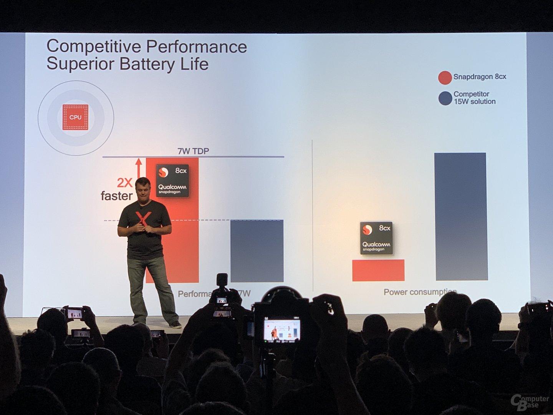 Leistungs- und Verbrauchsvergleich zu Intel Core i5