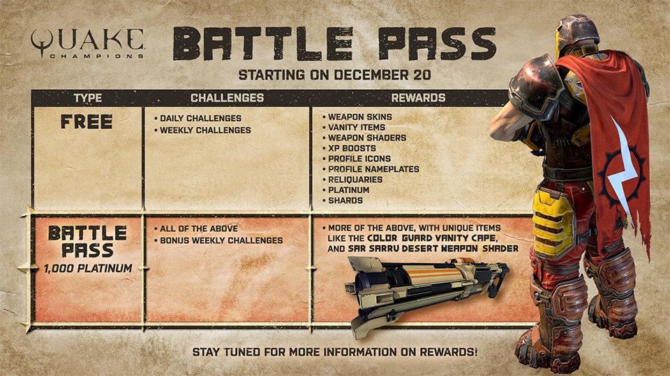 Ein Battle Pass kostet rund zehn Euro und lockt mit kosmetischen Extras