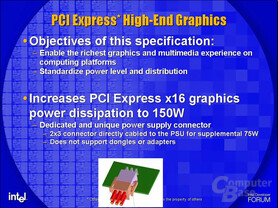 PCI Express für High-End-Grafikkarten