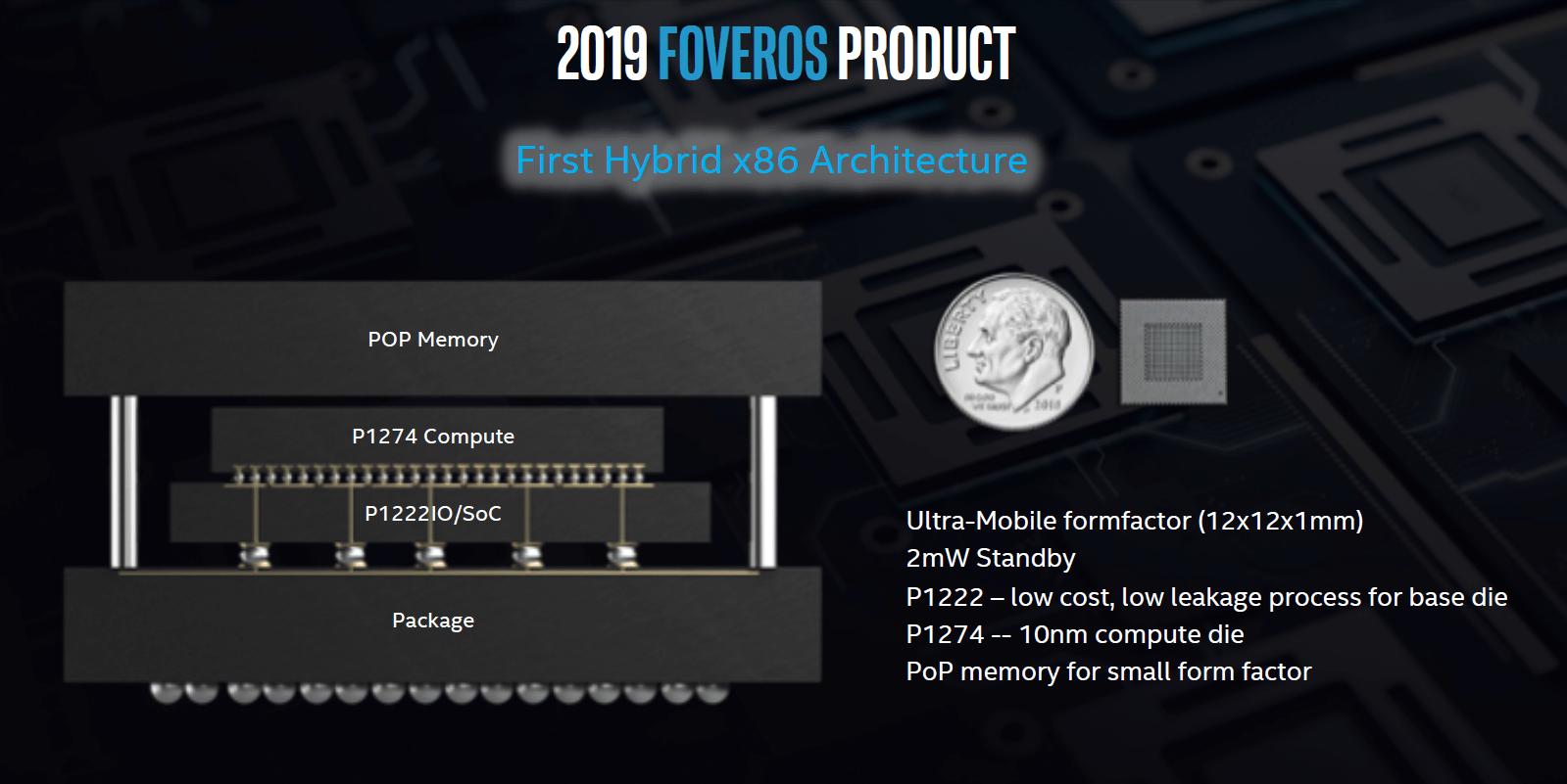Erstes Intel-Produkt auf Basis von Foveros