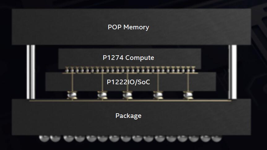 Foveros: Intel will unterschiedliche Chips in Zukunft stapeln