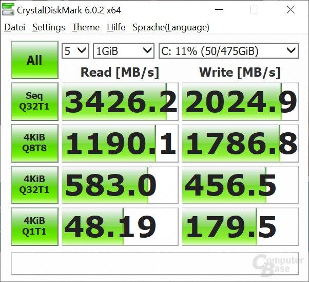 Die NVMe-SSD (PCIe x4) ist sehr schnell