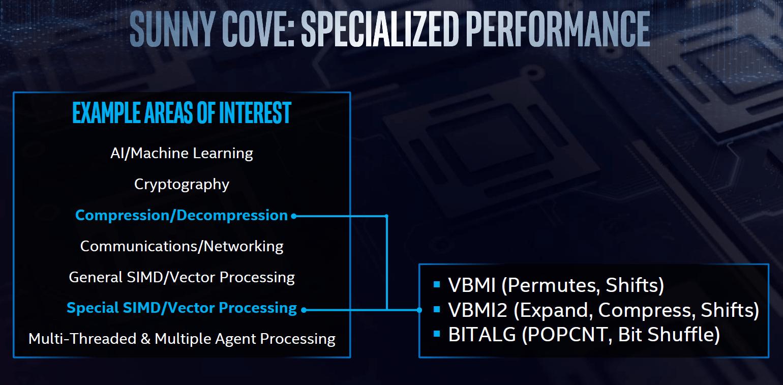 CPU-Architektur Sunny Cove für Ice-Lake-Prozessor