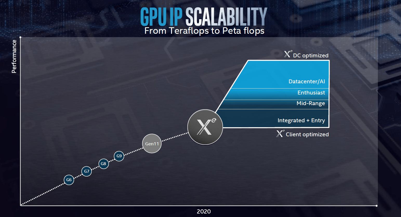 GPU-Roadmap
