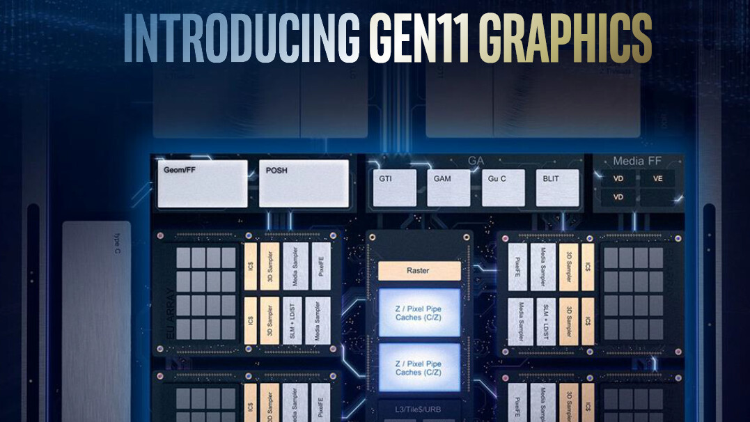 Gen11: Intel bohrt die iGPU mit Ice Lake deutlich auf