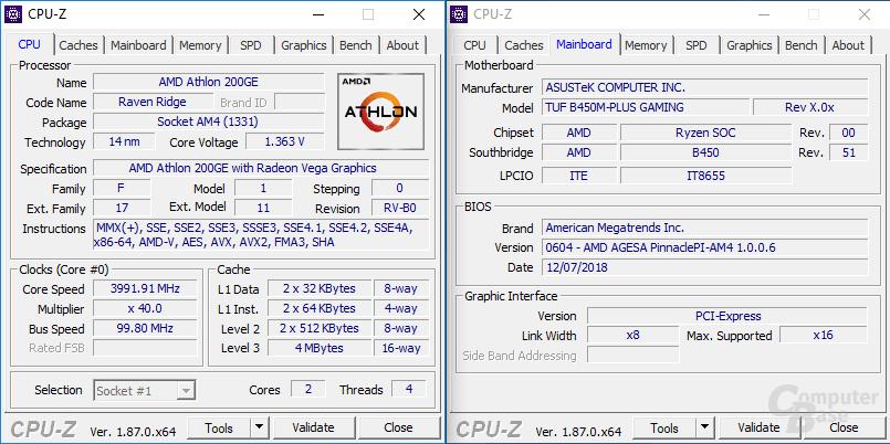 AMD Athlon 200GE bei 4 GHz
