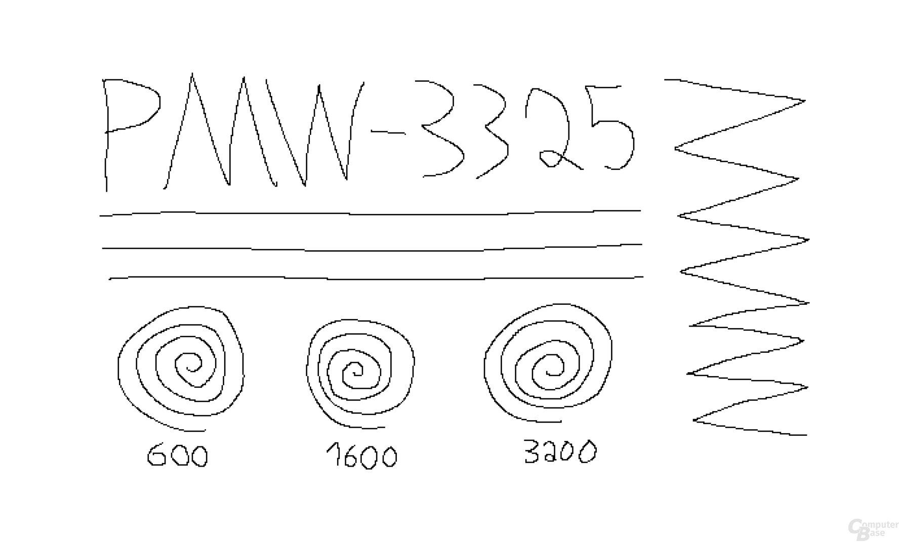 PixArt PMW-3325 (1.000 Hz, Mikrofaseruntergrund)