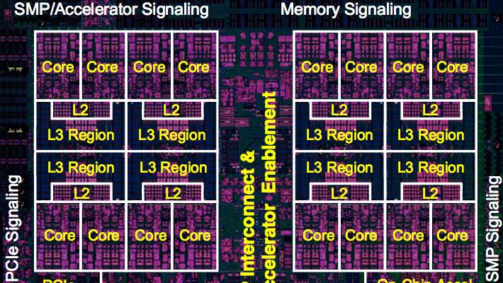 Foundry-Wechsel: IBMs 7-nm-CPUs kommen in Zukunft von