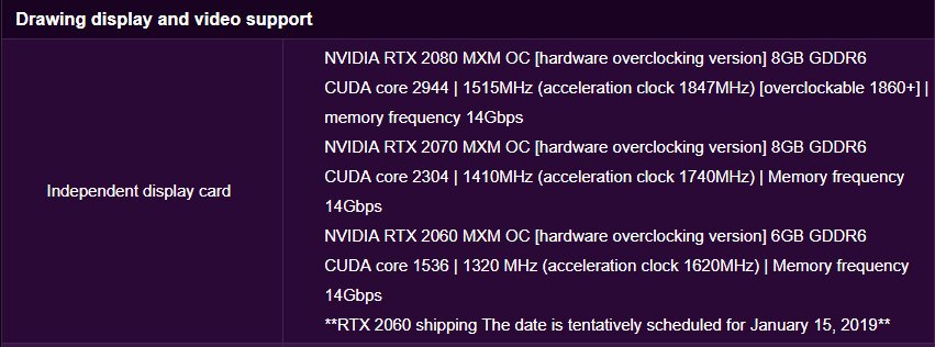 CJSCOPE enthüllt GeForce RTX 2080/2070/2060 für Notebooks (nicht Max Q)
