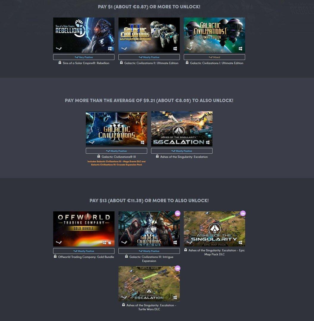 Alle Spiele des Bundles im Überblick