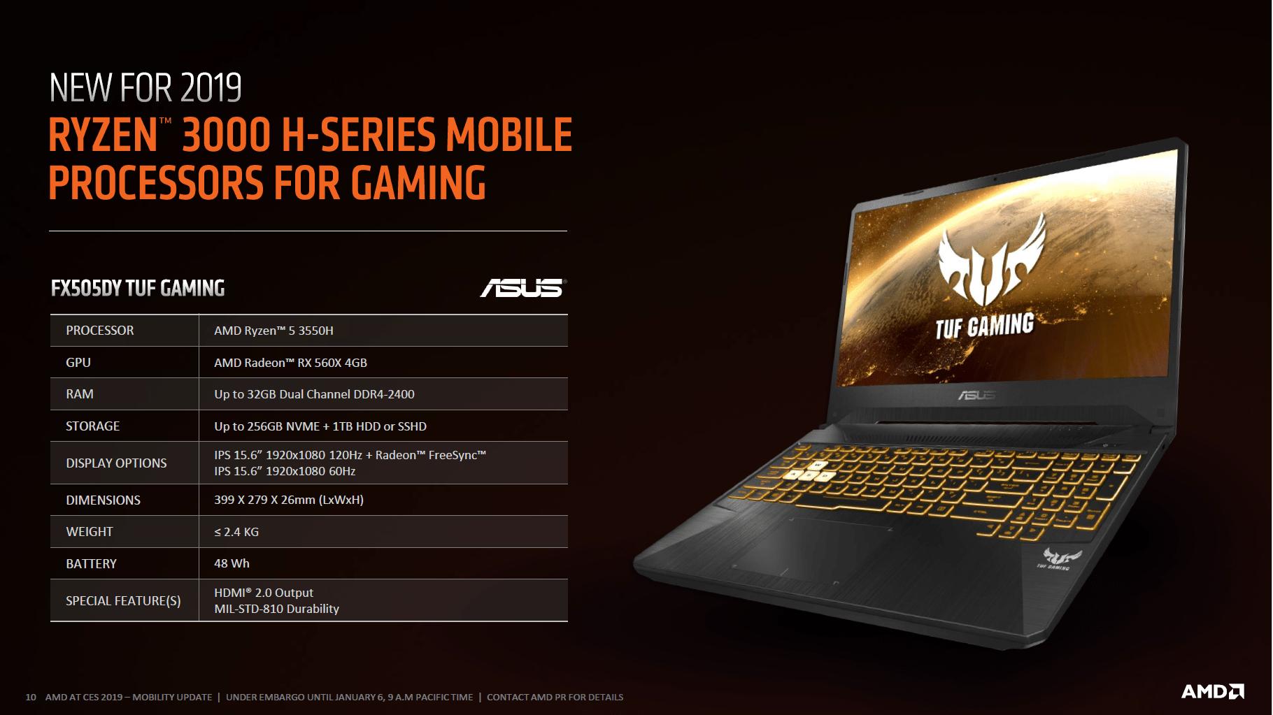 Asus FX505DY Tuf Gaming