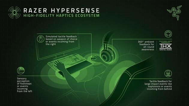 Razer HyperSense: Vibrierende Peripherie soll für mehr Immersion sorgen