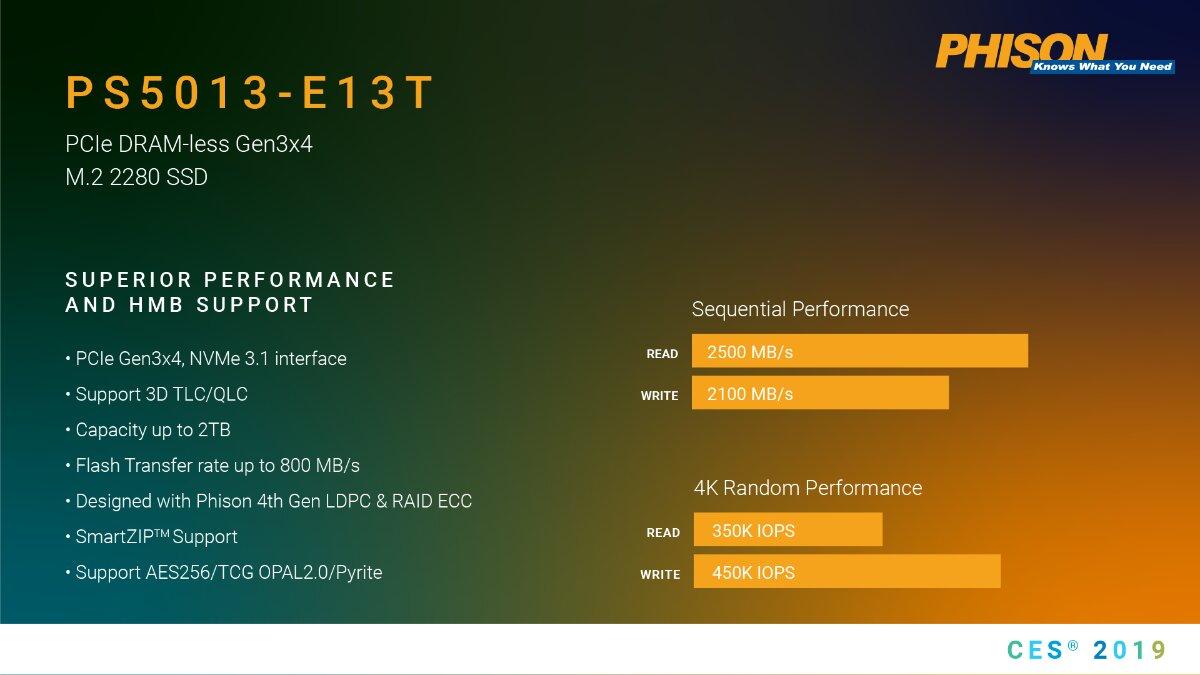 PS5013-E13T ohne DRAM