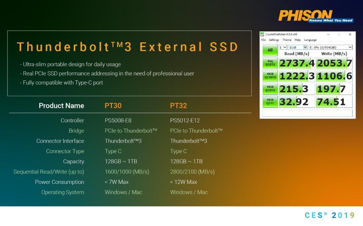 Thunderbolt-SSDs mit Phison-Controllern