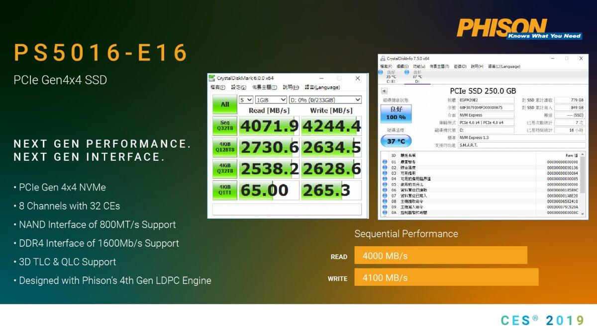 Phison PS5016-E16 mit PCIe 4.0