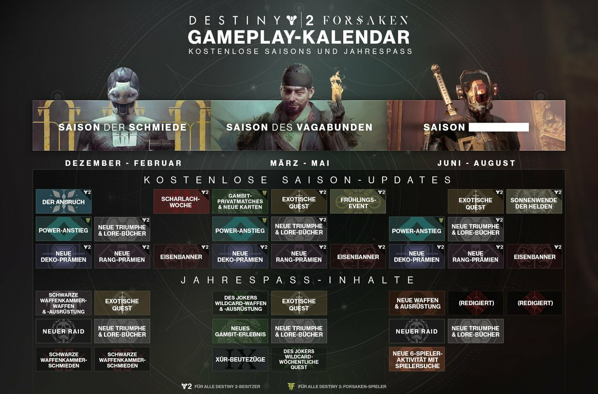 Destiny 2 – Roadmap