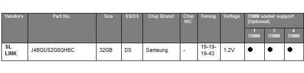 DDR4-RAM-Kit mit vier DIMMs zu je 32 GByte