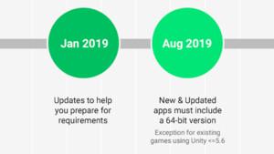 Lange Frist: 64-Bit-Pflicht im Google Play Store kommt erst 2021
