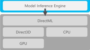 AMD: DirectML als mögliche Antwort auf Nvidias DLSS