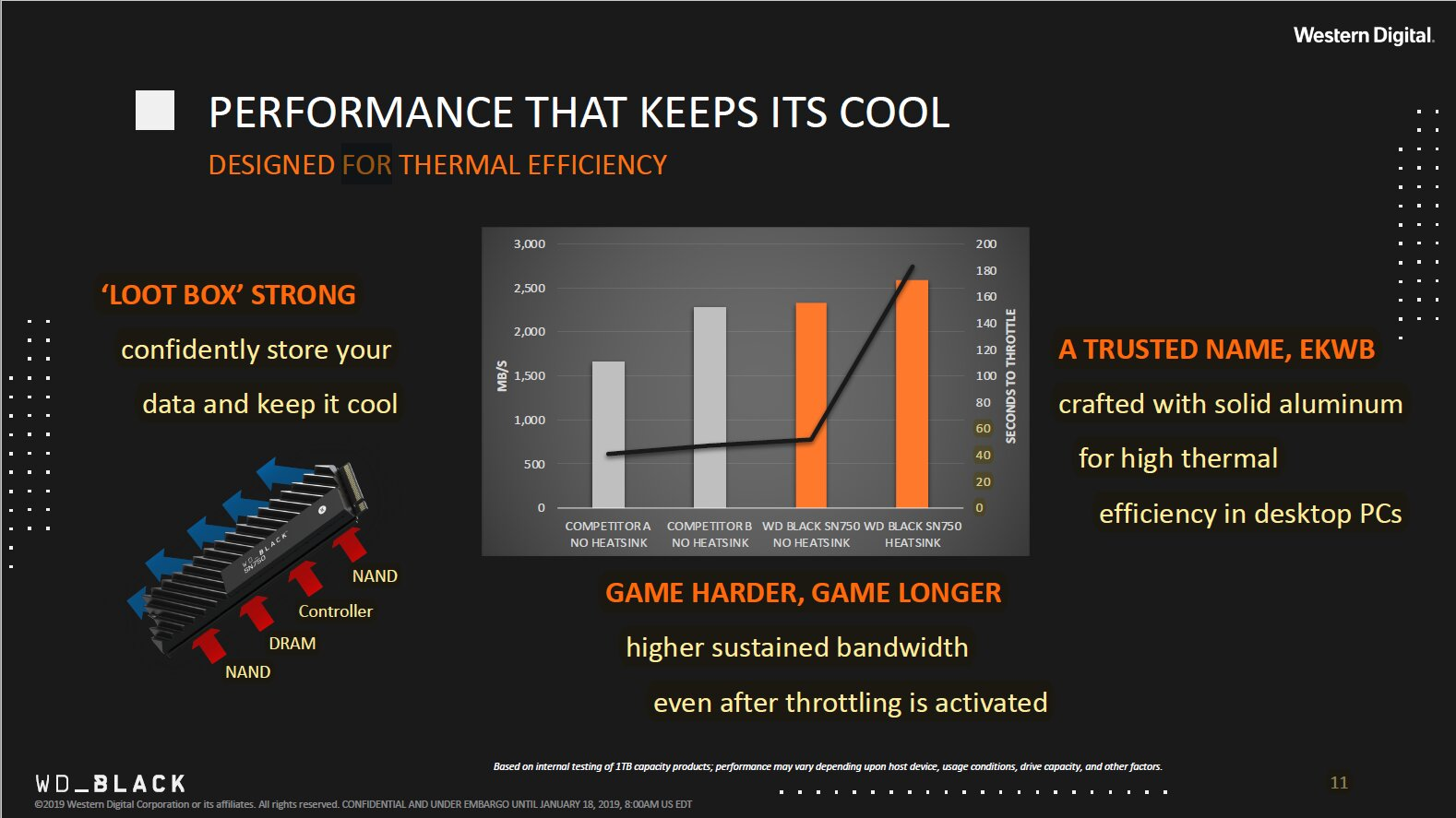 Designed for thermal efficiency