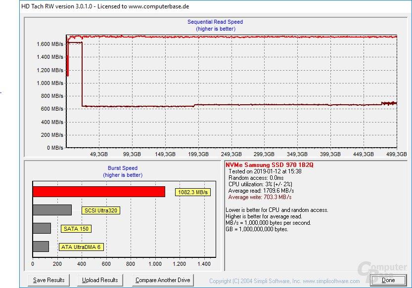 HD Tach 970 Evo