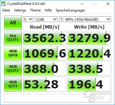 970 Evo Plus: CDM 10 GB frei