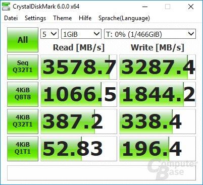970 Evo Plus: CDM leer