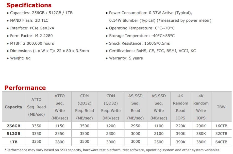Spezifikationen der Adata SX8200 Pro