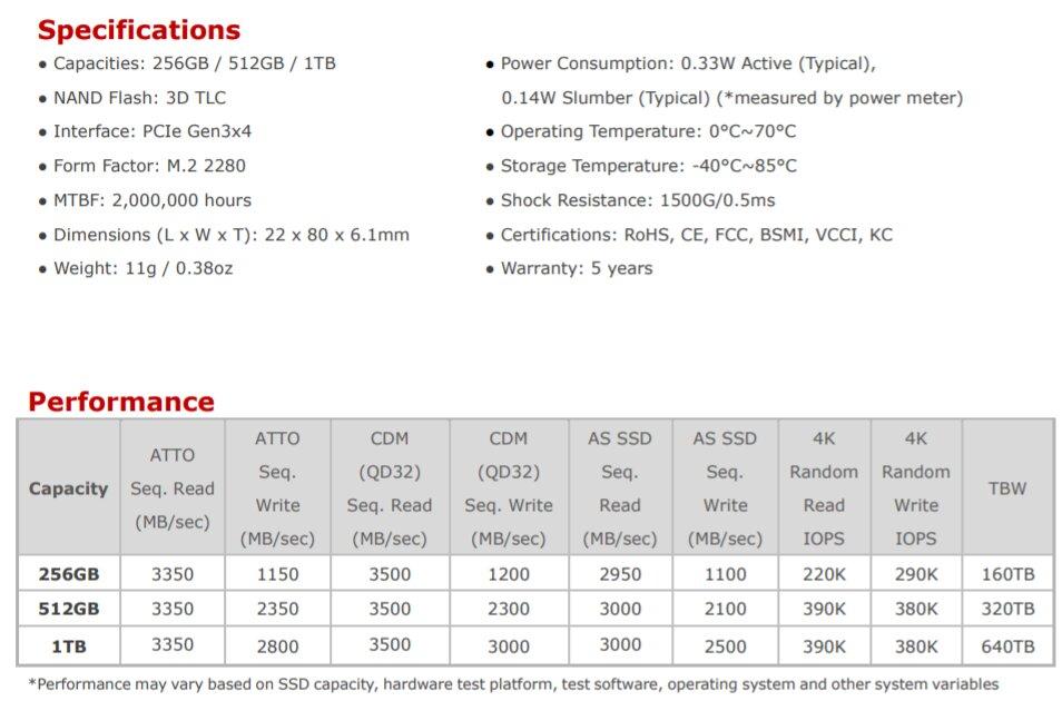 Spezifikationen der Adata Gammix S11 Pro