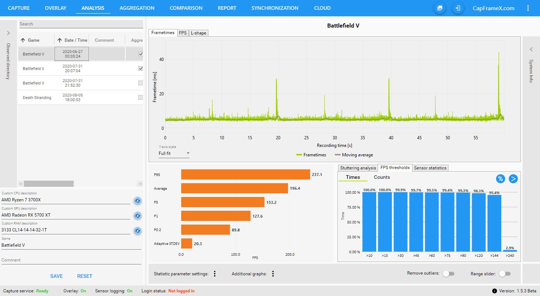 CapFrameX – Analysis