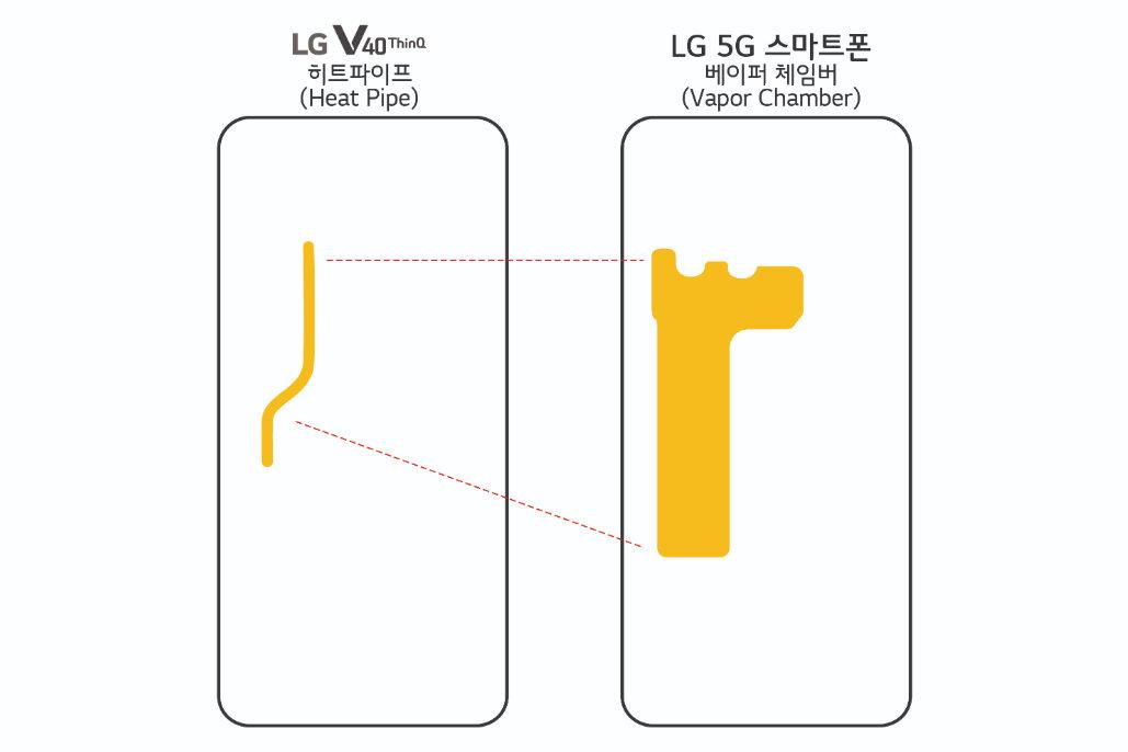 Vapor Chamber in LGs neuem 5G-Smartphone