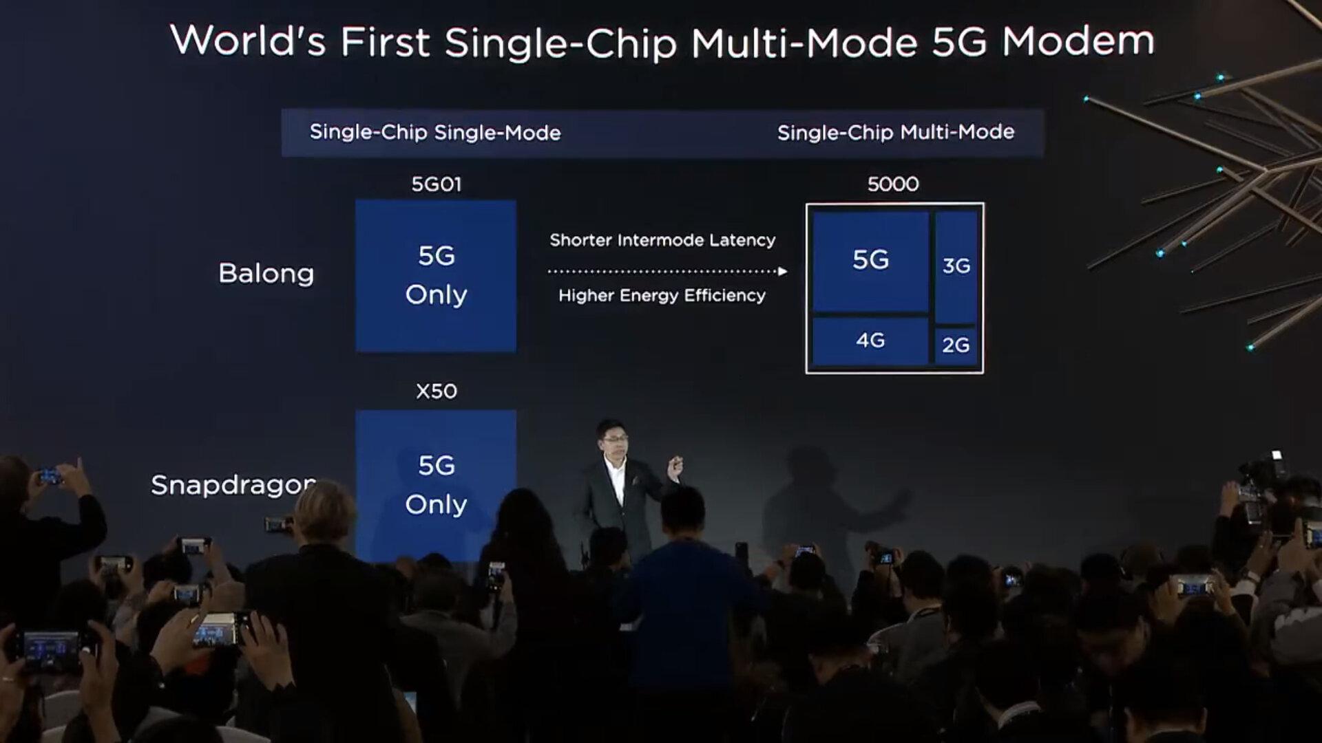 Huawei sieht das Balong vor dem Snapdragon X50