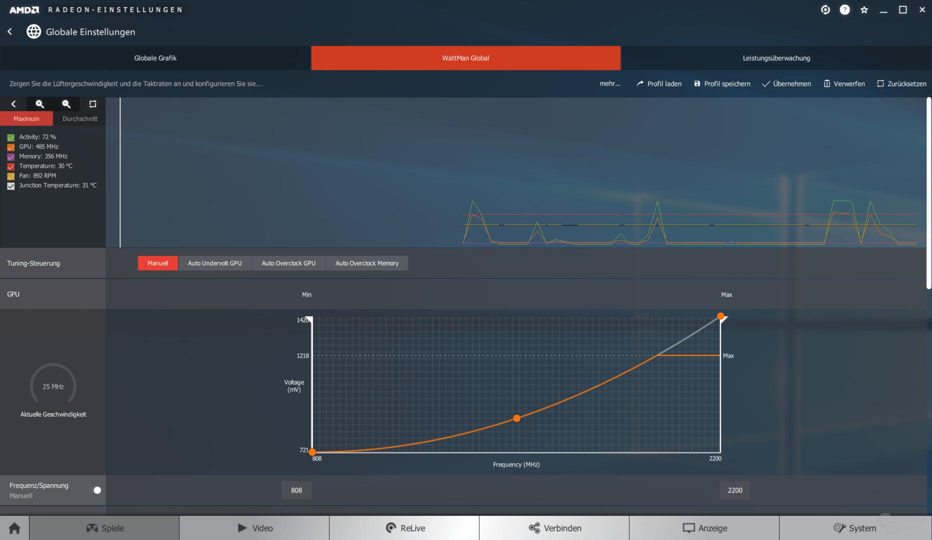 Radeon VII – WattMan bei maximiertem GPU-Takt