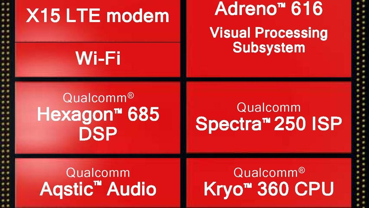 Qualcomm Snapdragon 712: SoC mit Quick Charge 4+ für die Premium-Mittelklasse