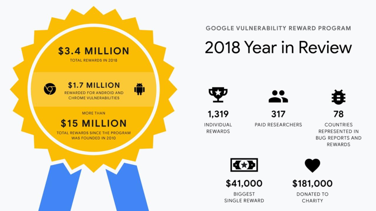 Bug-Bounty-Program: Google hat mehr als 15 Mio. USD für Fehler bezahlt