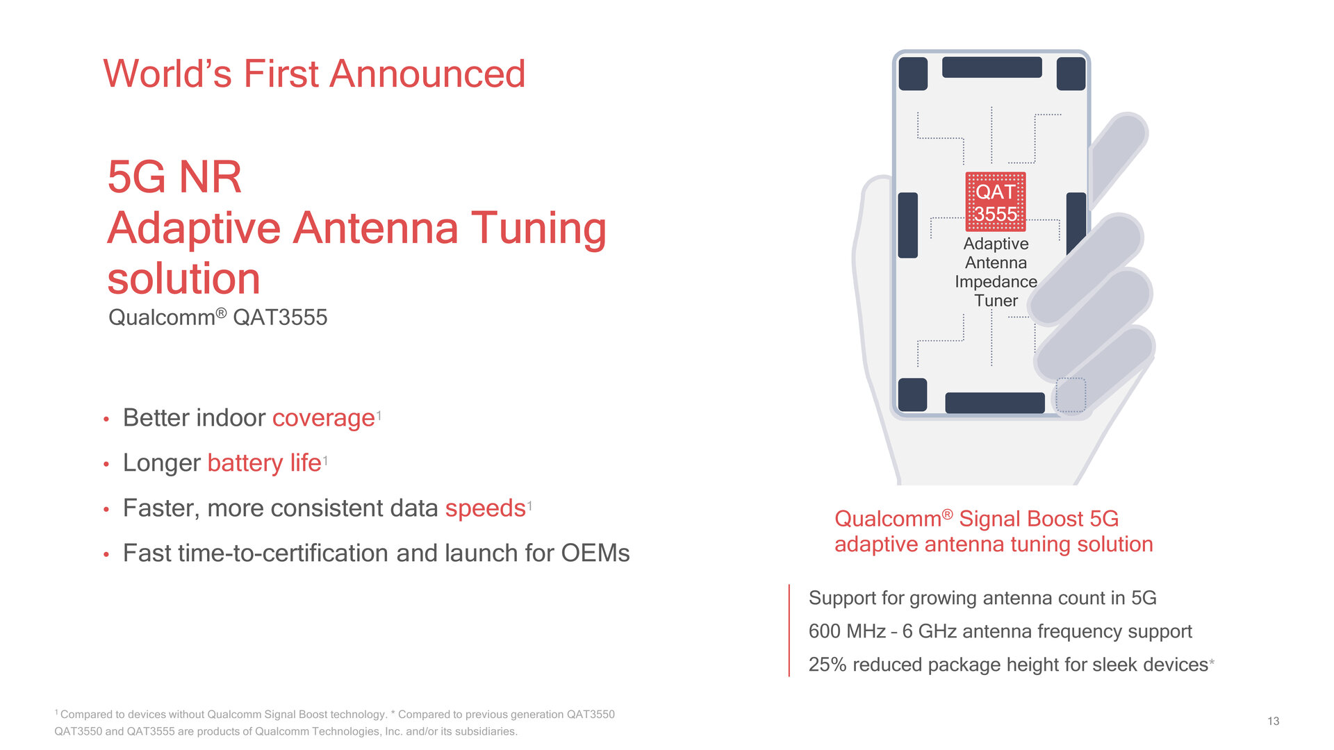 Der Antennentuner QAT3555 baut 25Prozent kleiner