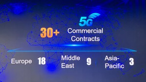 MWC: Huawei forciert 5G-Aufbau mit kompakten Base Stations
