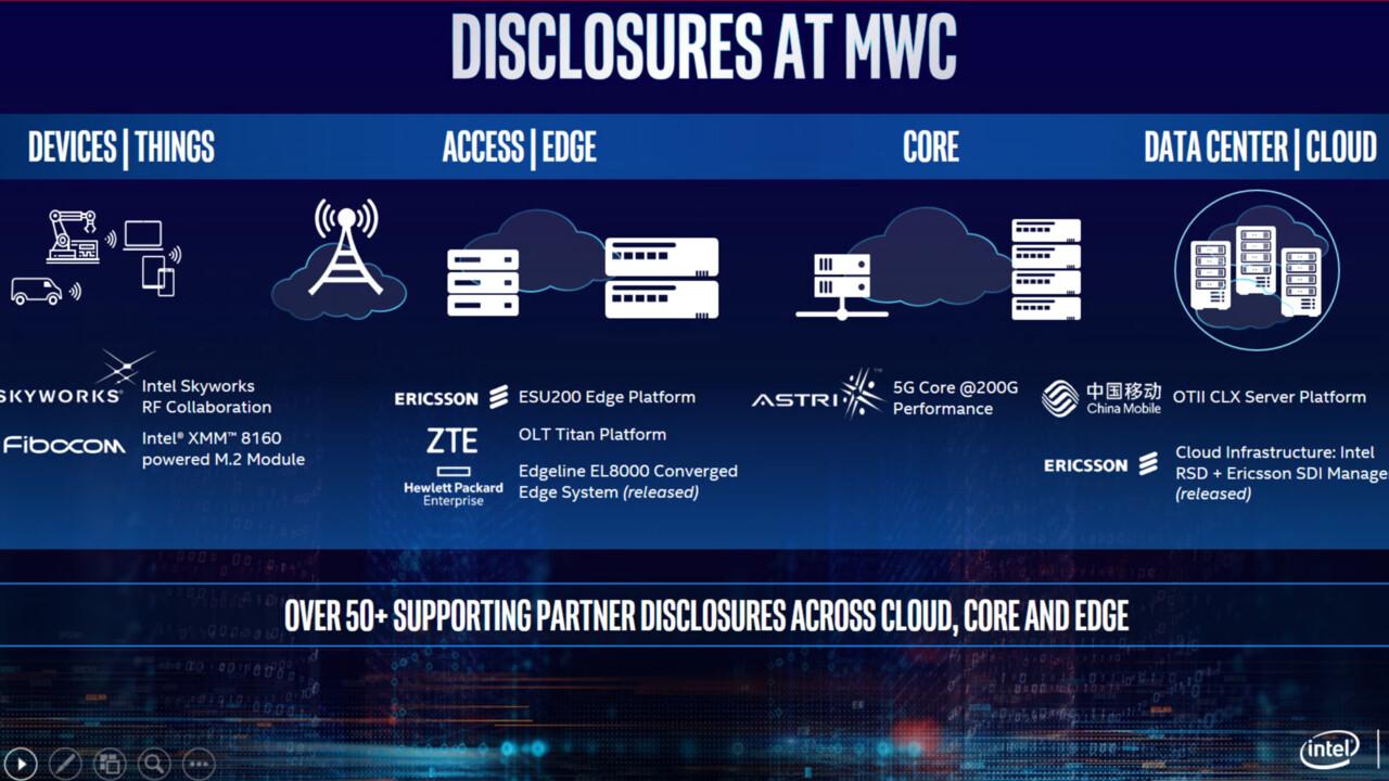 5G-Infrastruktur: Intel bringt neue Xeon D, SoCs, FPGAs und mehr für 5G