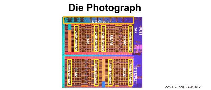 Intel-Chip mit SRAM und Embedded MRAM