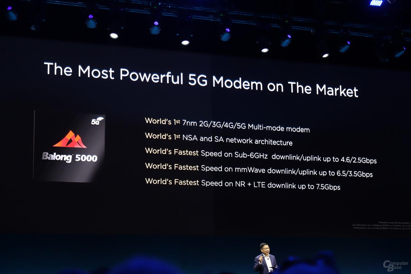 Das 5G-Modem Badong 5000 ergänzt den Kirin 980