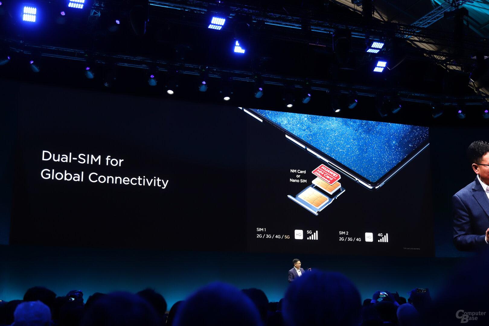 Dual-SIM mit der Option auf