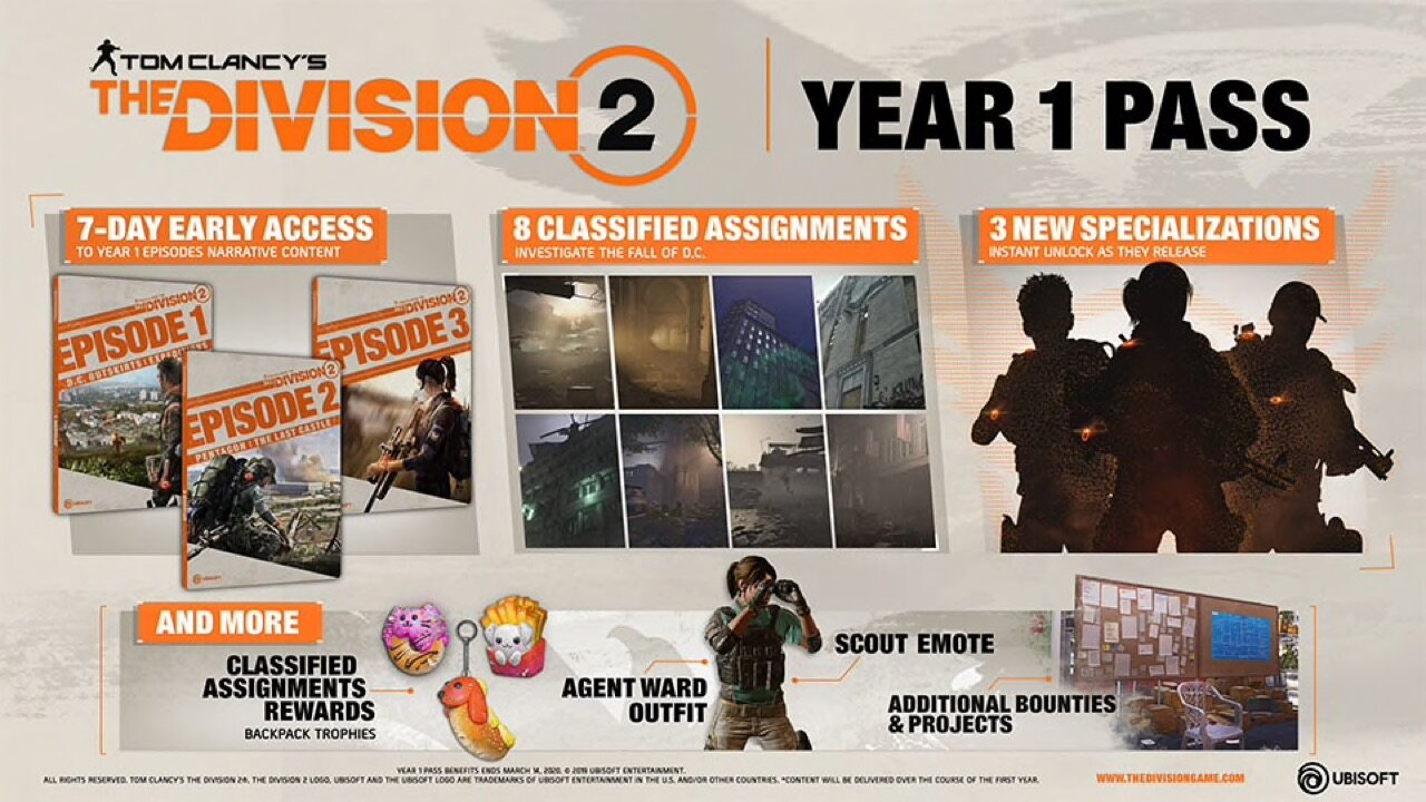 Inhalte des Year-1-Passes