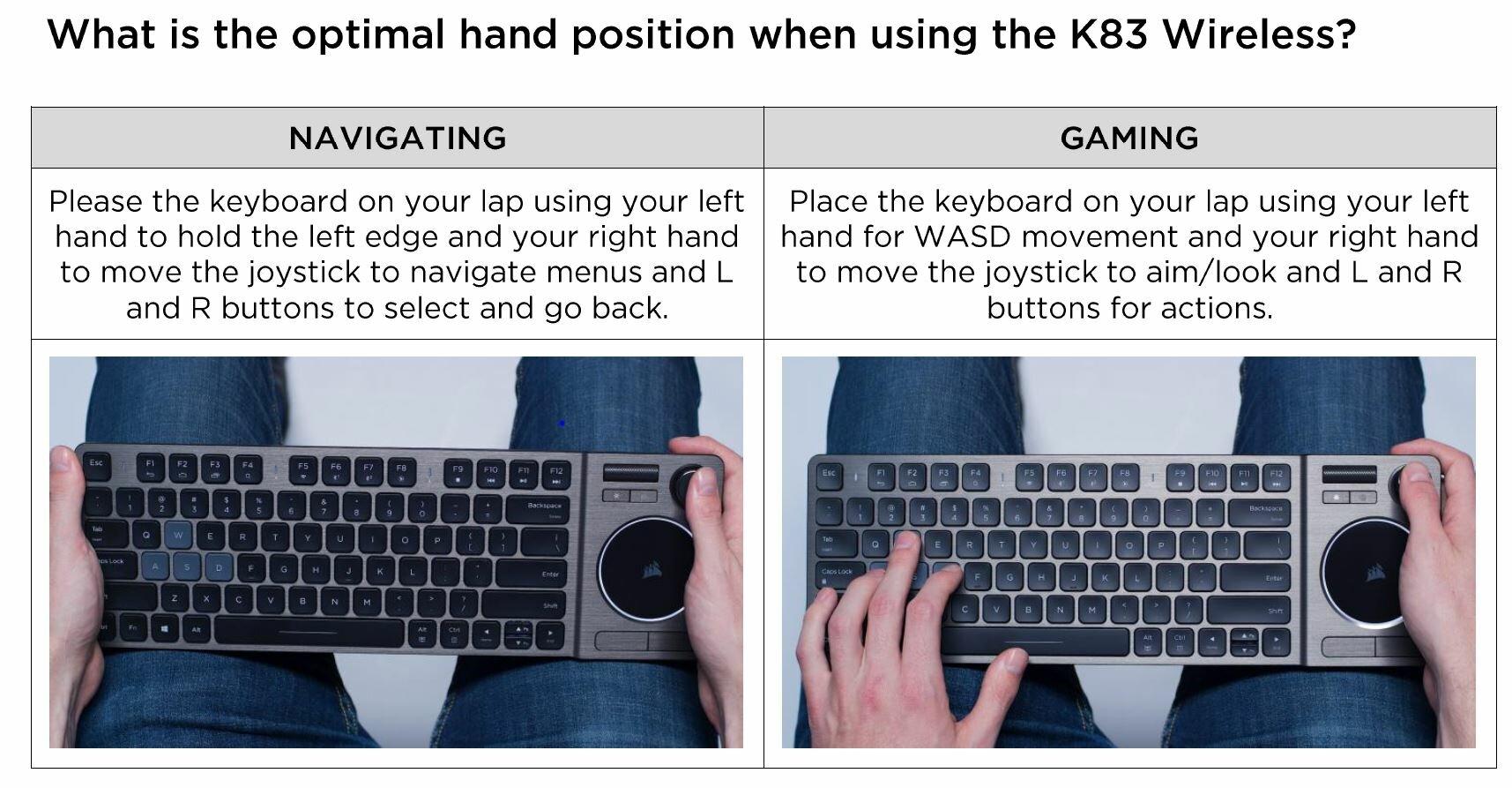 Corsair zeigt, wie die K83 genutzt werden kann
