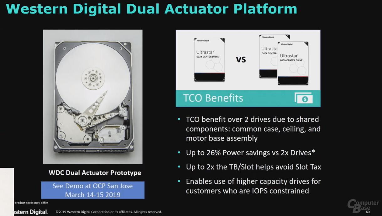HDD mit Dual Actuator als Prototyp