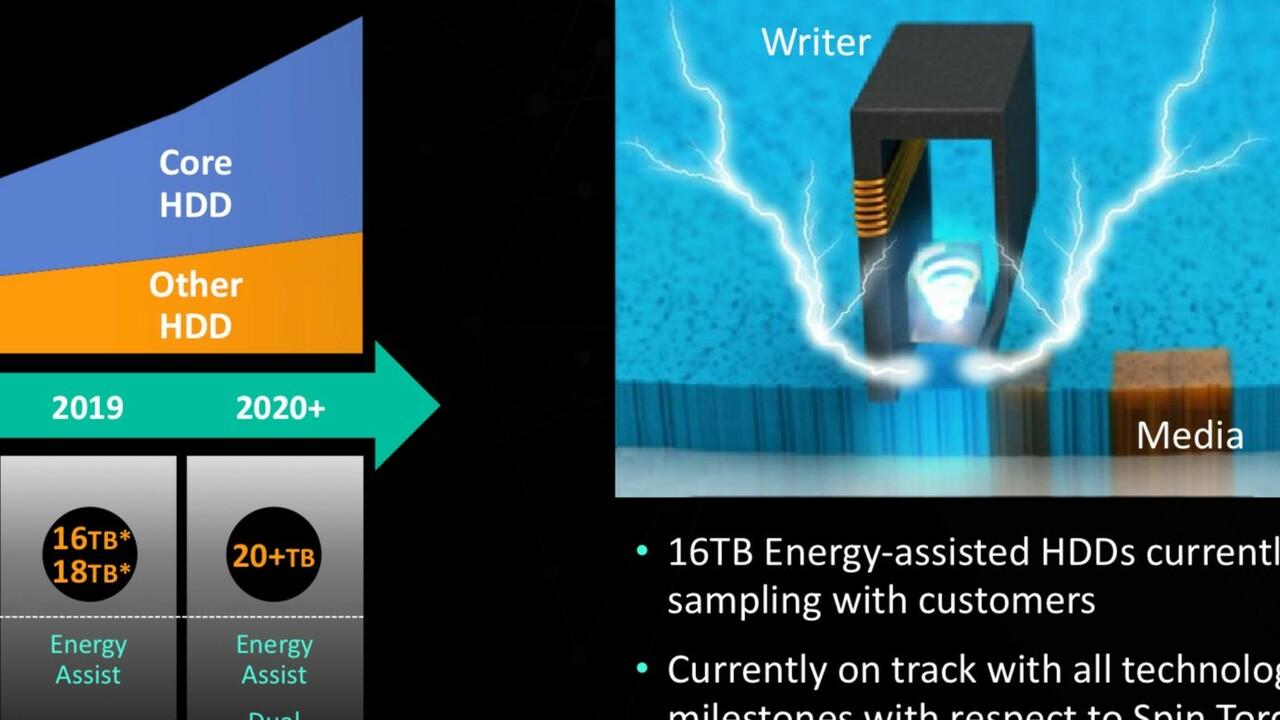 Roadmap geändert: Western Digital setzt bei 18TB auf MAMR + SMR